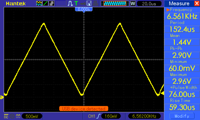STM32 Getting Started - DAC · Firmic Designs